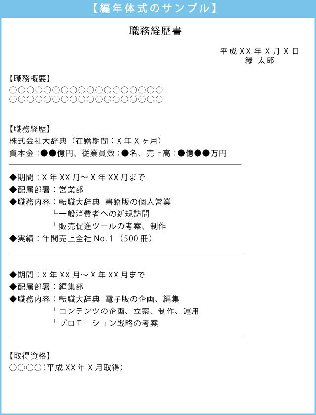 職務経歴書編年体式